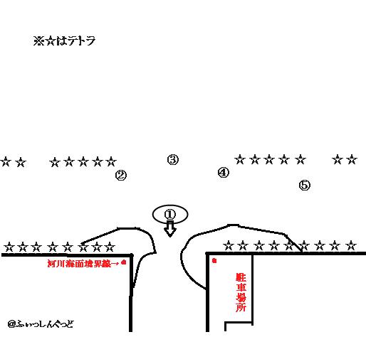 ③古平町・古平川河口【鮭(アキアジ)釣り・ポイント紹介】